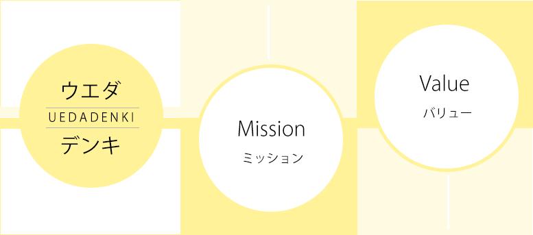 ウエダデンキ MISSION VALUE